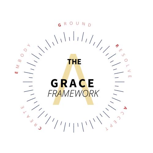 GRACE Framework